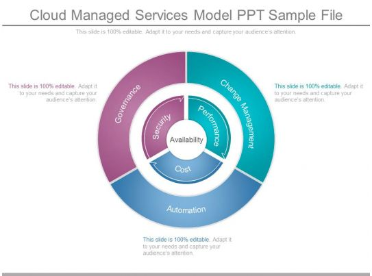 Cloud Managed Services Model Ppt Sample File PowerPoint