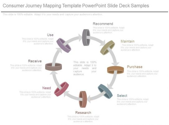 Consumer Journey Mapping Template Powerpoint Slide Deck
