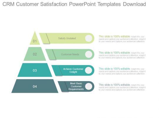 Crm Customer Satisfaction Powerpoint Templates Download