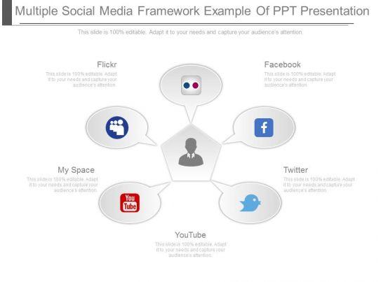 Custom Multiple Social Media Framework Example Of Ppt