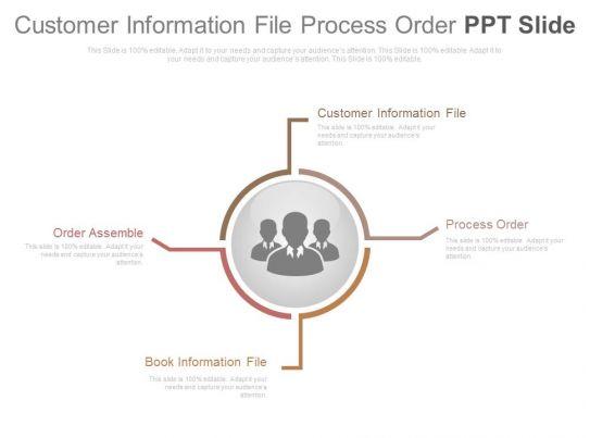 Customer Information File Process Order Ppt Slide