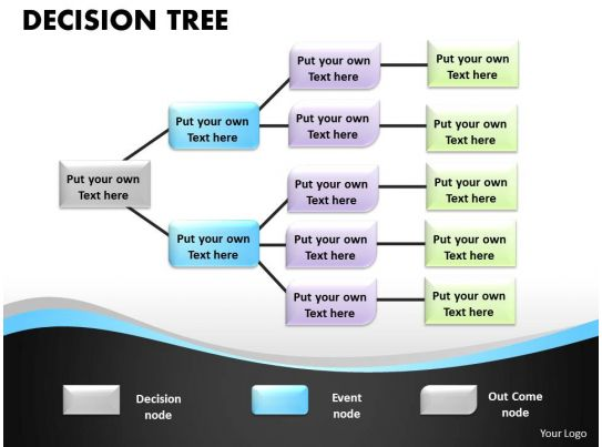 how to draw business process diagram 2001 honda civic transmission decision tree boxes 10 | presentation powerpoint templates ppt slide ...