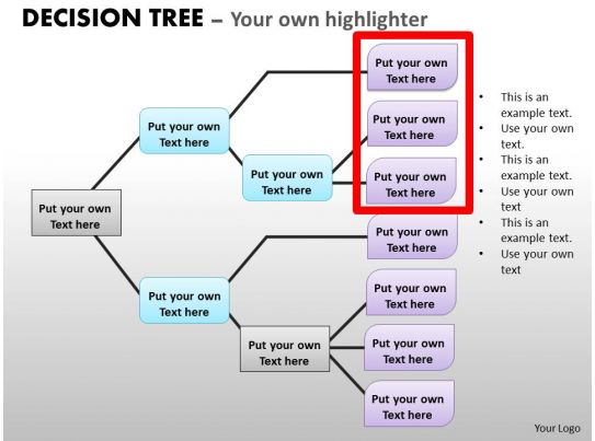 input diagram template evinrude 70 wiring decision tree ppt drawing 15 | powerpoint slide presentation templates ...