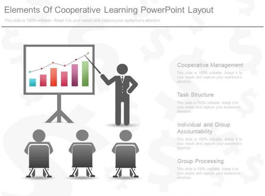 Different Elements Of Cooperative Learning Powerpoint