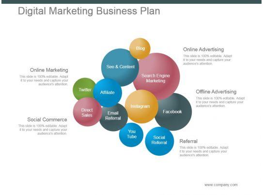 Digital Marketing Business Plan Powerpoint Slide Deck