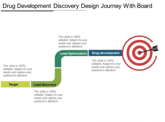 brand development process template
