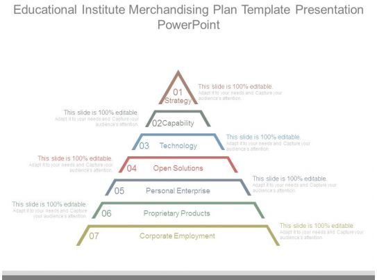 Educational Institute Merchandising Plan Template