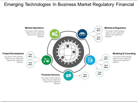 Emerging Technologies In Business Market Regulatory