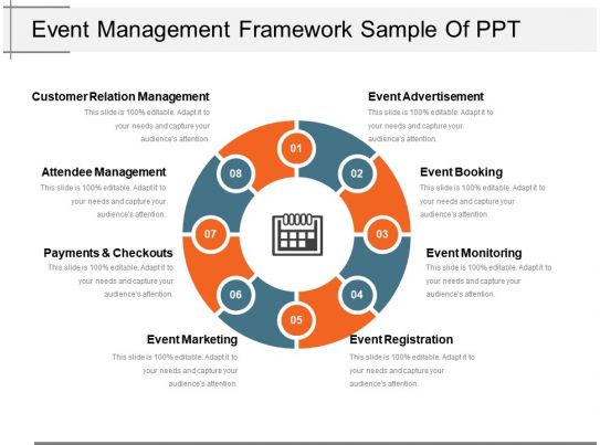 Event Management Framework Sample Of Ppt PowerPoint