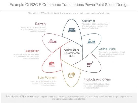 Example Of B2c E Commerce Transactions Powerpoint Slides