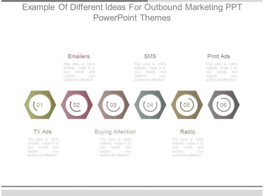 Example Of Different Ideas For Outbound Marketing Ppt