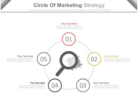 Five Staged Circle Of Marketing Strategy Flat Powerpoint