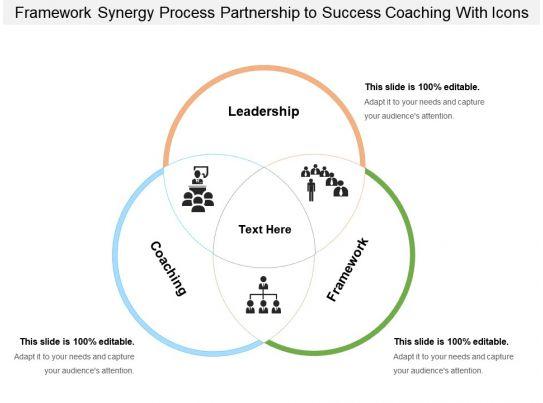 Framework Synergy Process Partnership To Success Coaching