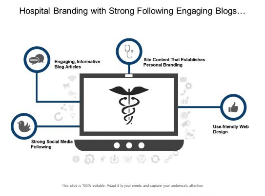 Hospital Branding With Strong Following Engaging Blogs And
