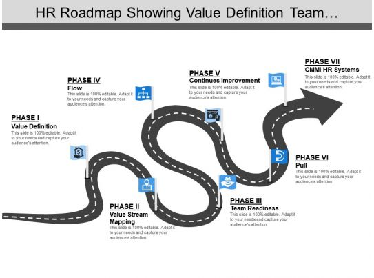 Hr Roadmap Showing Value Definition Team Readiness And