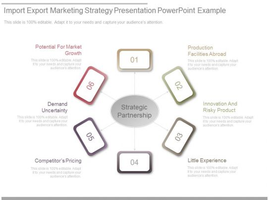 Import Export Marketing Strategy Presentation Powerpoint