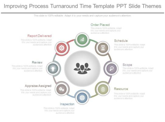 Improving Process Turnaround Time Template Ppt Slide