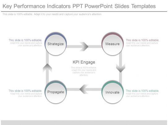 Key Performance Indicators Ppt Powerpoint Slides Templates