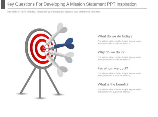 Key Questions For Developing A Mission Statement Ppt