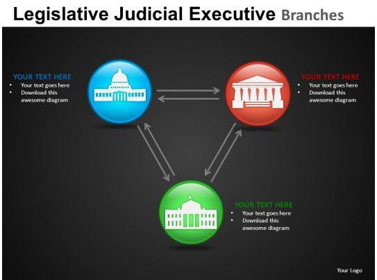 Legislative Judicial Powerpoint Presentation Slides DB