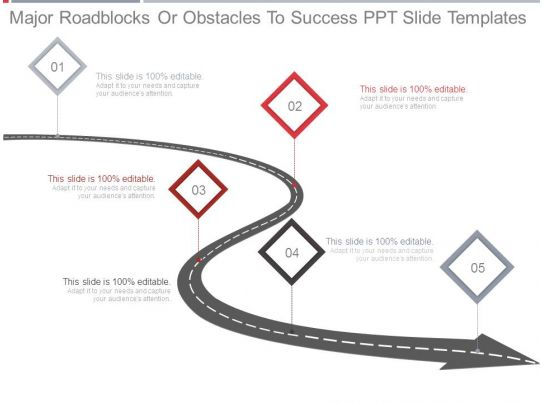 Major Roadblocks Or Obstacles To Success Ppt Slide