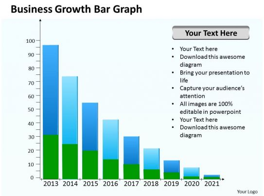 Management Consulting Business Growth Bar Graph Powerpoint Templates PPT Backgrounds For Slides