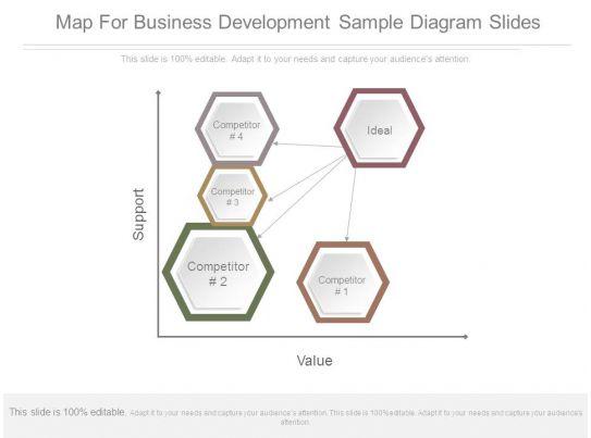 Map For Business Development Sample Diagram Slides