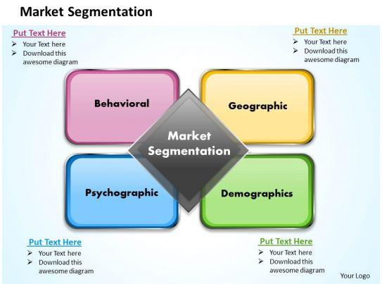 market segmentation powerpoint