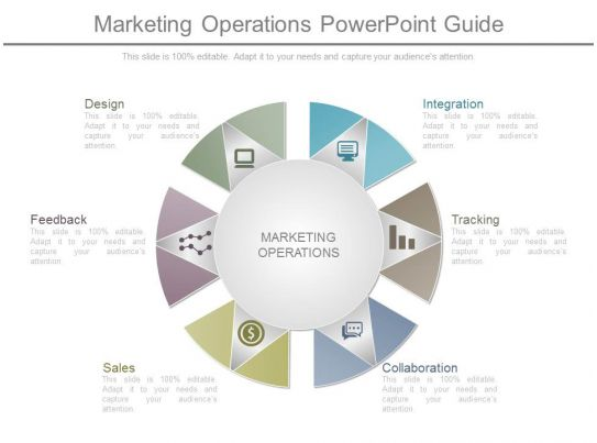 Marketing Operations Powerpoint Guide PowerPoint Presentation Slides PPT Slides Graphics