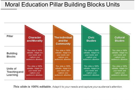 Moral Education Pillar Building Blocks Units PowerPoint