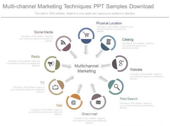 multi channel marketing techniques ppt samples download