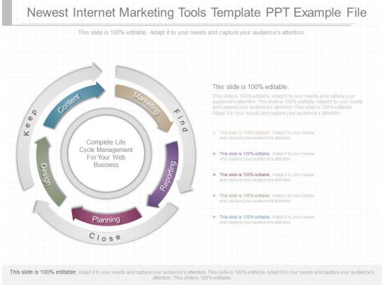 New Newest Internet Marketing Tools Template Ppt Example