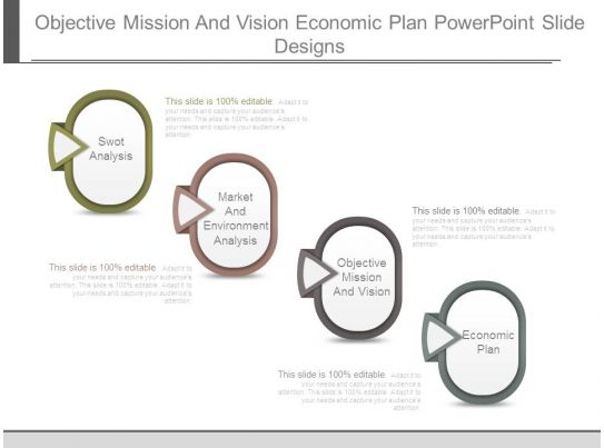 Objective Mission And Vision Economic Plan Powerpoint