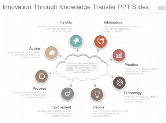 One Innovation Through Knowledge Transfer Ppt Slides