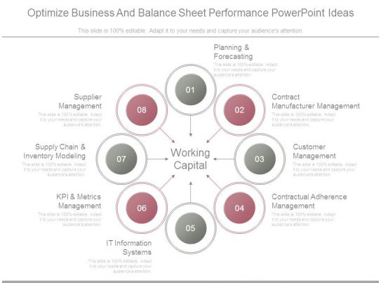 Optimize Business And Balance Sheet Performance Powerpoint
