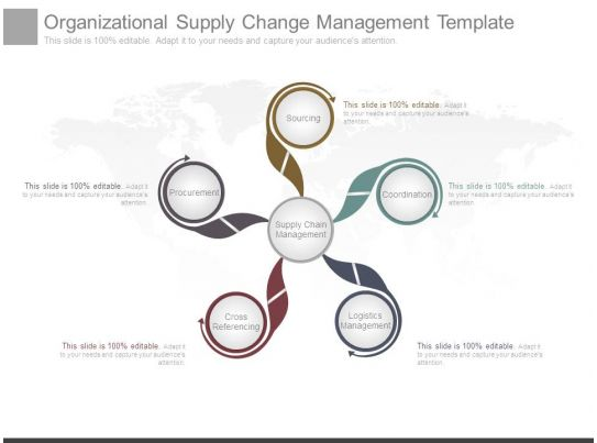 Organizational Supply Change Management Template