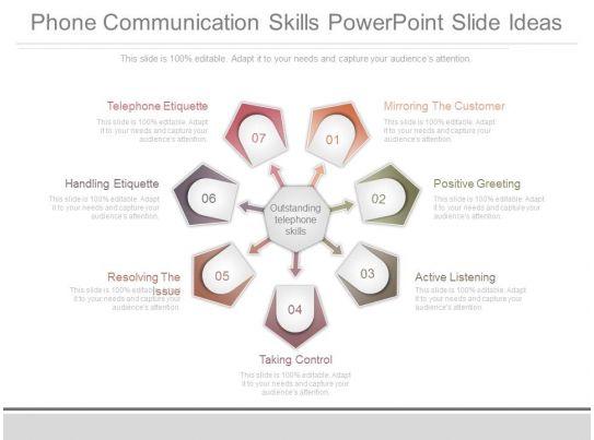 Phone Communication Skills Powerpoint Slide Ideas