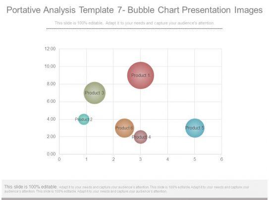 Portative Analysis Template 7 Bubble Chart Presentation