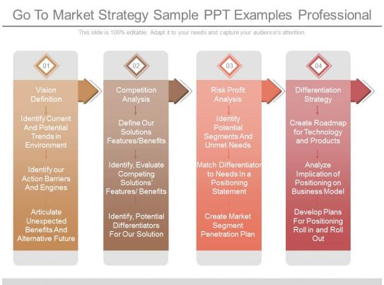 go to market strategy ppt