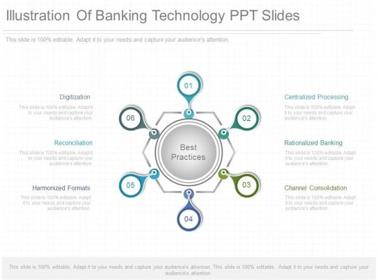 Ppts Illustration Of Banking Technology Ppt Slides