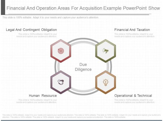 Pptx Financial And Operation Areas For Acquisition Example
