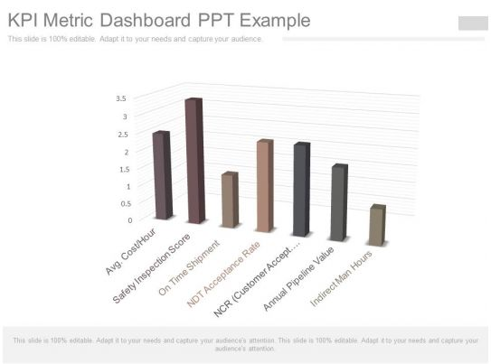 Pptx Kpi Metric Dashboard Ppt Example