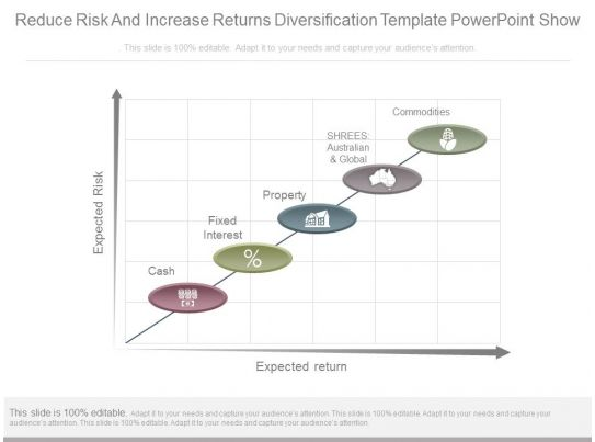 Pptx Reduce Risk And Increase Returns Diversification