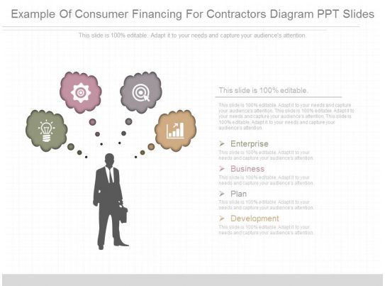 Present Example Of Consumer Financing For Contractors
