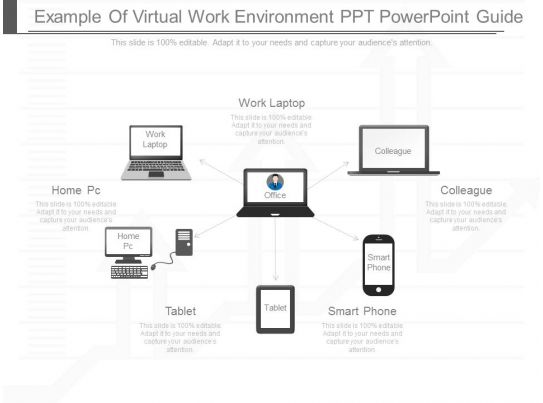 Present Example Of Virtual Work Environment Ppt Powerpoint