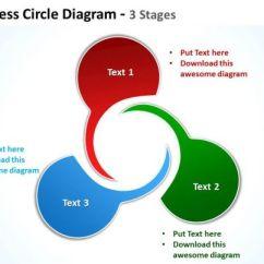 Blank Venn Diagram 3 Circles 12volt Com Process Circle Stages Powerpoint Templates Graphics Slides 0712 | Shapes ...