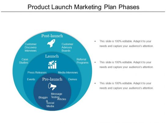 Product Launch Marketing Plan Phases Ppt Icon Presentation Graphics Presentation PowerPoint