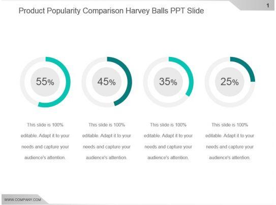 Product Popularity Comparison Harvey Balls Ppt Slide
