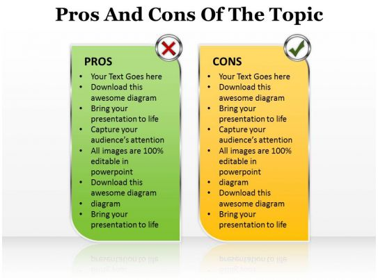 Pros And Cons Of The Topic Editable 14 PPT Images