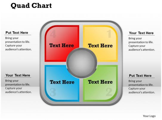 Quad Chart PowerPoint Template Slide PowerPoint Slides